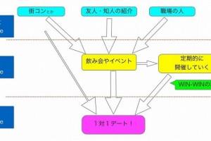 1-deainokatai