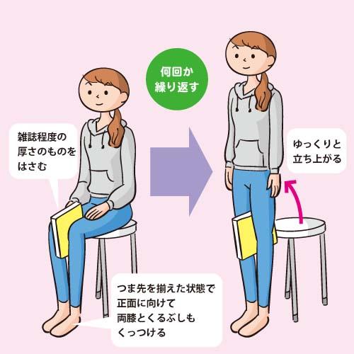 O脚の治し方