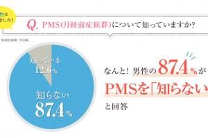 pms-dannsei