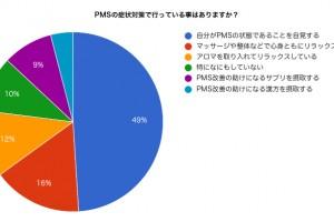 pms_taisaku