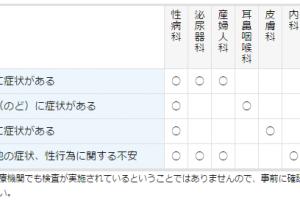 seibyou-syojyo